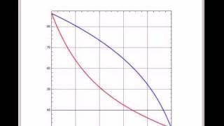 Vapor Liquid Equilibrium Data in Tert-Amyl Methyl Ether (TAME) Production