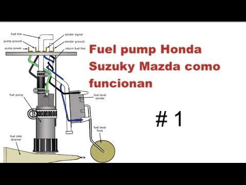 En que proporciones criar la gasolina con el aceite para la motosierra la calma
