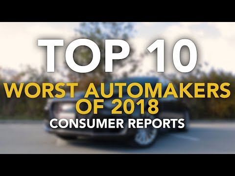 Top 10 Worst Automakers: 2018