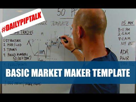 simple-forex-trading---basic-market-maker-template