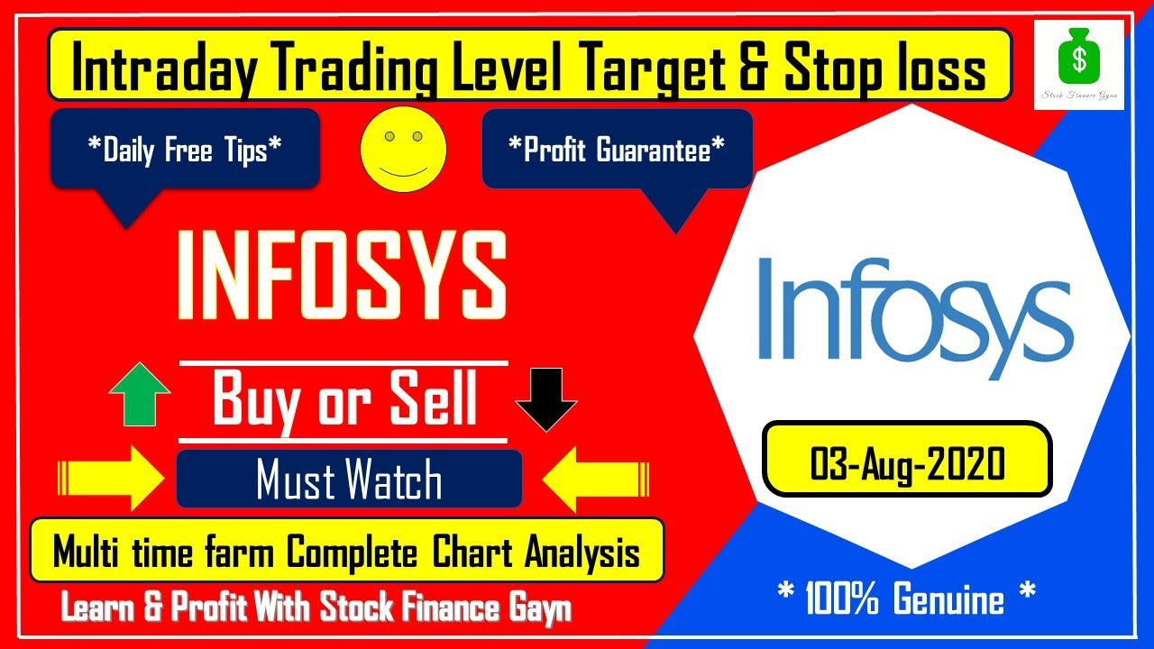 Infosys Share Price Target 30th Aug Infosys Share News Infosys Stock Today Infosys Forecast Tips Youtube