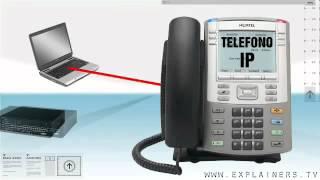 Que es VoIP ó Telefonia por internet