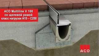 Система водоотвода с щелевой рамой.mp4(Система водоотвода с щелевой рамой идеально подходит для благоустройства территории с повышенными требов..., 2012-03-01T12:05:55.000Z)