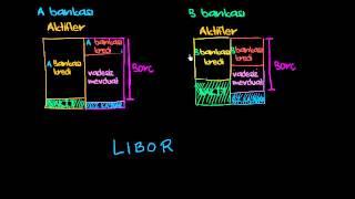 LIBOR (Londra Bankalararası Faiz Oranı) (Finans ve Sermaye Piyasaları)