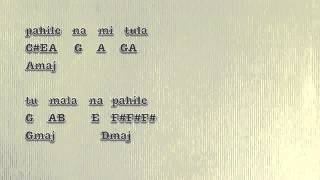 Pahile Na Mi Tula (Marathi Song) Movie: Gupchup Gupchup - Piano Notes