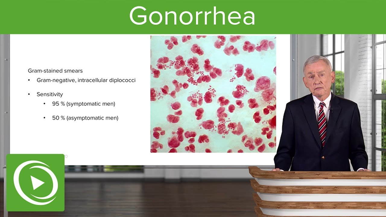 Gonorrhea: Signs & Symptoms – Infectious Diseases | Lecturio