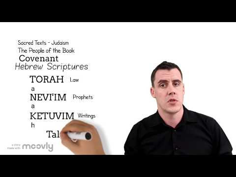 The TaNaK - In 2 minutes (Sacred Texts - Judaism)