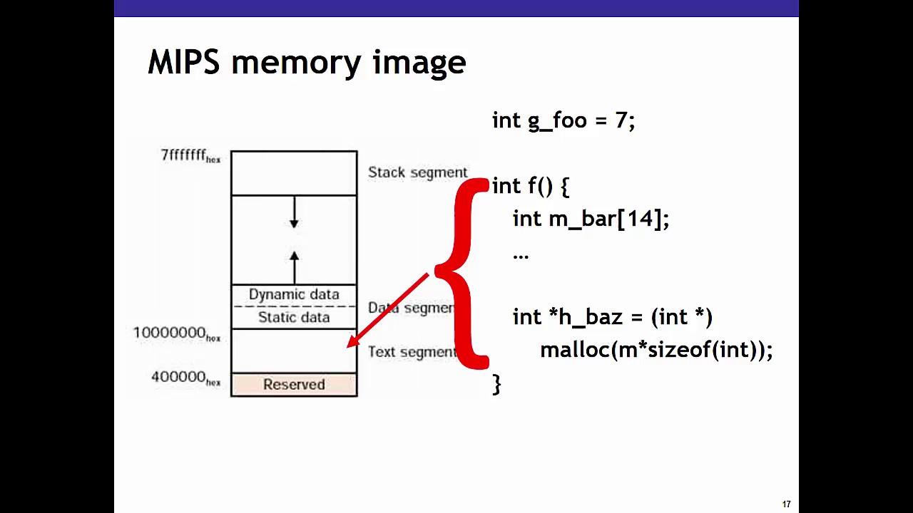mips memory image youtube