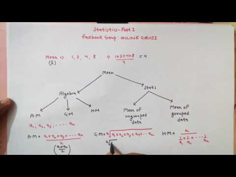 Statistics Part -1 (Mean | Median | Mode)