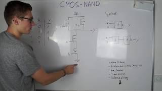 NAND CMOS   Digitaltechnik