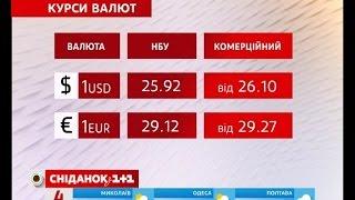 Курси валют та ціни на пальне на 04.10.2016