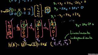 La dimensión del espacio nulo o nulidad