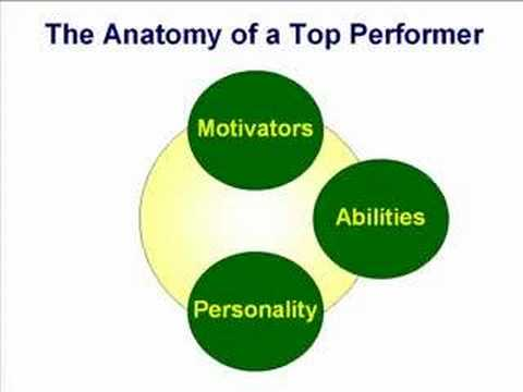 How to Hire Top Performers: The 4 Key Elements
