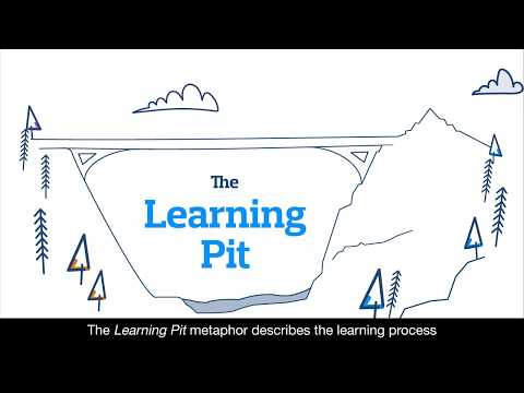 The Learning Pit: Overcome Challenges to Maximise the Learning Process