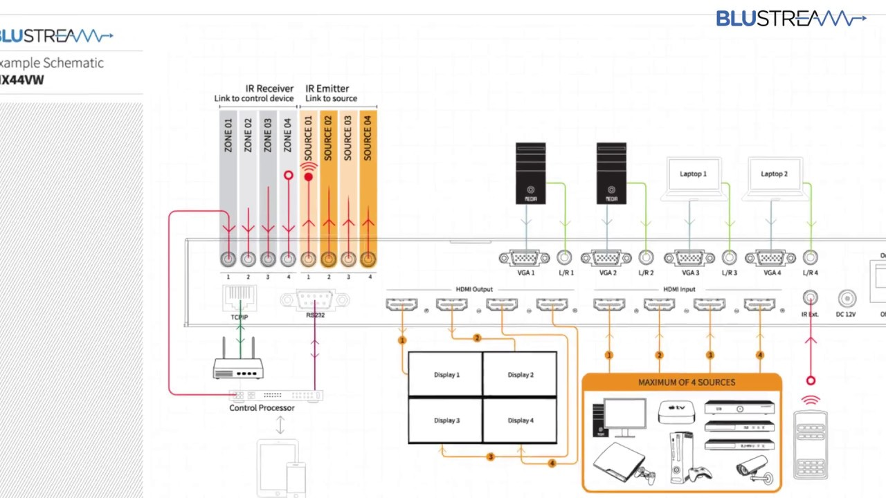 Product Feature Mx44vw Seamless Switching 4k 4x4 Hdmi Vga Matrix To Schematic