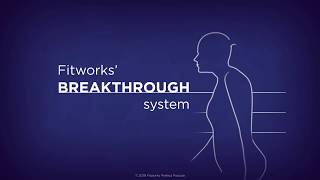 Fitworks Perfect Posture Natural Pain Solutions Breakthrough System!