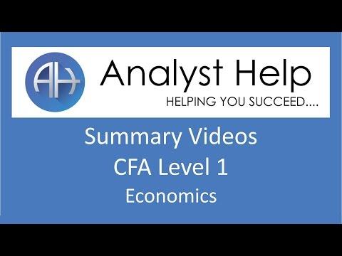 CFA Level 1 Economics - Detailed Summary 2017 - R20