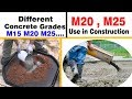 Use of M15 , M20 and M25 in Construction works - DIFFERENT TYPES OF CONCRETE GRADES AND THEIR USES