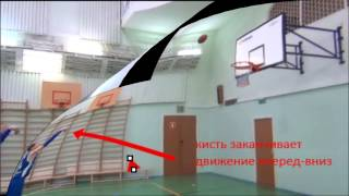 Баскетбол. Обучение штрафному броску
