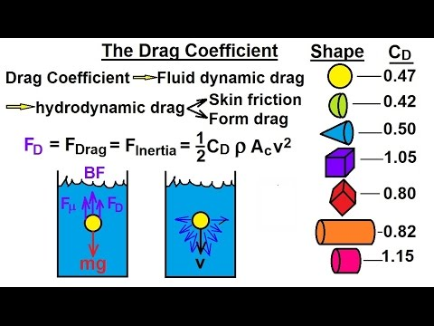 Physics - Fluid Dynamics (19 of 32) The Drag Coefficient