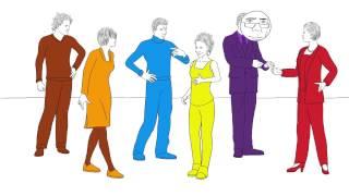 La Process Com® expliquée en 7 minutes - Les 6 personnalités