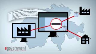 E-Government Schweiz Trailer