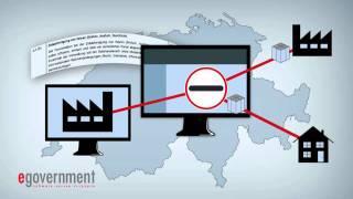 E-Government Schweiz Trailer