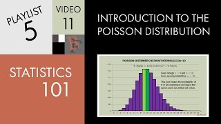 Statistics 101: Introduction to the Poisson Distribution