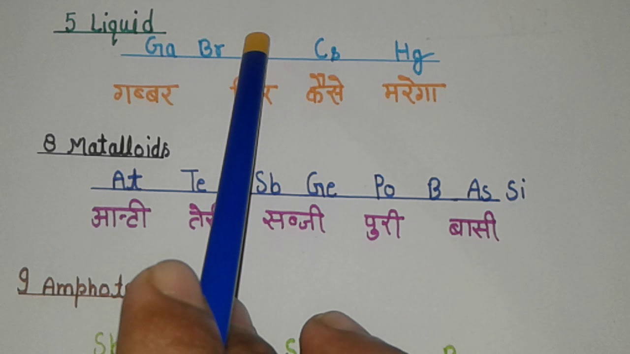 Trick to learn liquids metalloidamphotericgases of periodic table trick to learn liquids metalloidamphotericgases of periodic table urtaz Image collections