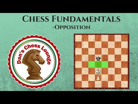Chess Fundamentals | Understanding Opposition