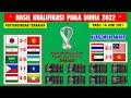Hasil Kualifikasi Piala Dunia 2022 Zona Asia Tadi Malam ~ UAE VS Vietnam ~ Thailand VS Malaysia MP3