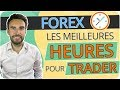 7 Forex Trading Tips And Tricks (Become A Better Trader Overnight)