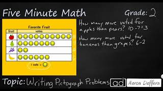 2nd Grade Math Writing Pictograph Problems