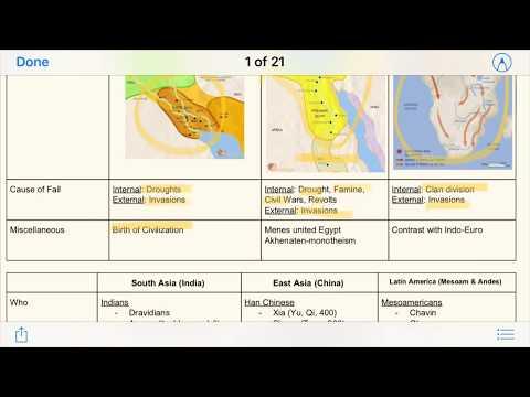 CRASH COURSE: AP World History Exam Cram Review (Pt. 1)