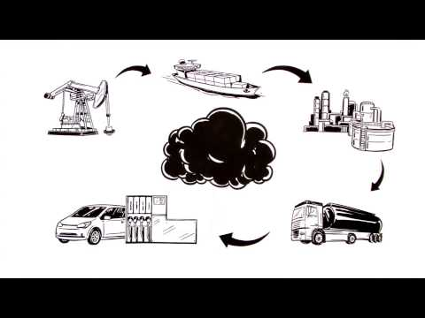 simpleshow explains the Carbon Footprint