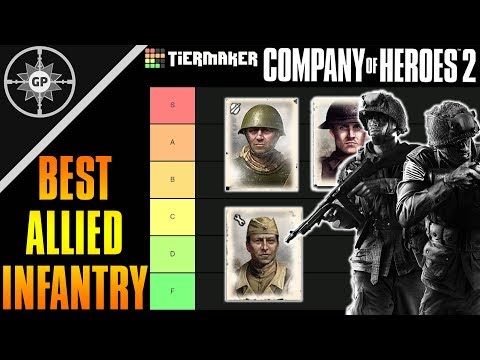 Best COH2 Allied Infantry Units Ranked