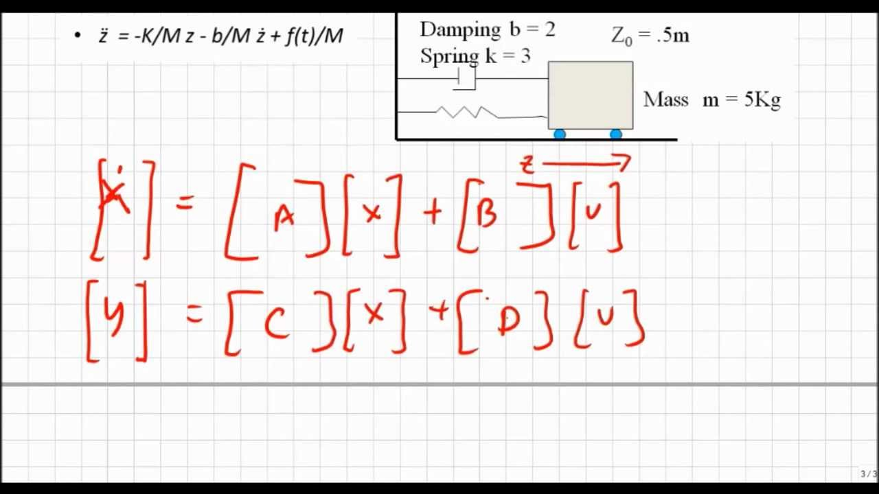 Eme 3214 mechatronics spring mass damper state space example