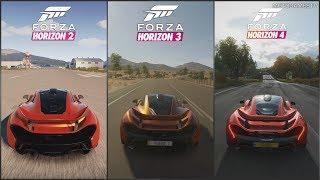 Forza Horizon 2 vs Forza Horizon 3 vs Forza Horizon 4 - McLaren P1 Sound Comparison