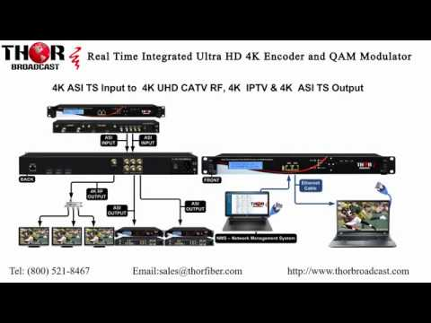 4K Ultra HD Encoder and QAM Modulator
