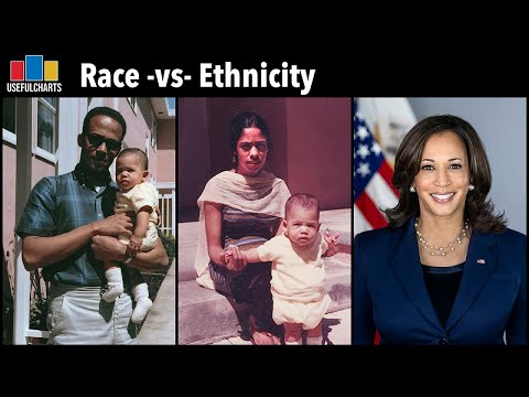 Kamala Harris Family Tree | What's The Difference Between Race \u0026 Ethnicity?