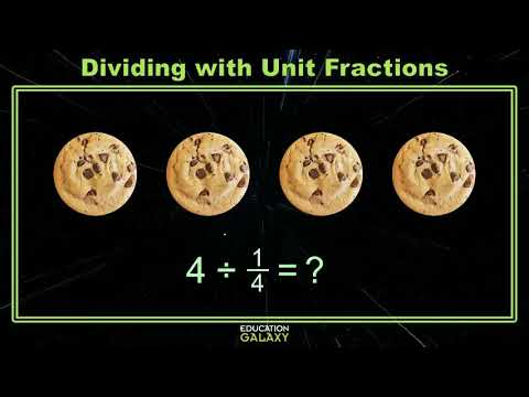 5th Grade - Math - Dividing Fractions - Topic Overview Part 1 of  2