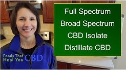 CBD Oil - Full Spectrum, Isolate, Distillate, Broad Spectrum (2019)