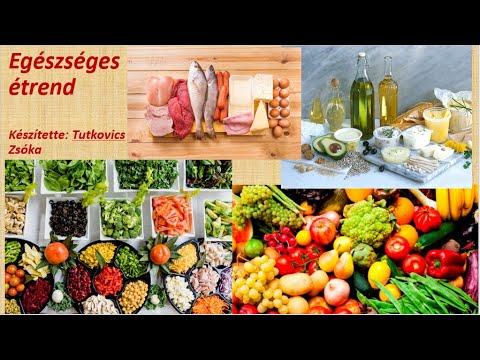egészséges étrendek pajzsmirigybetegségek diétája