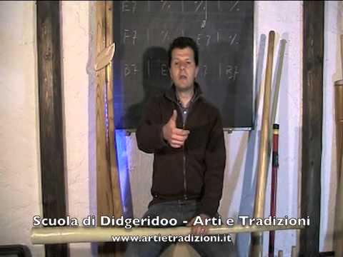 Didgeridoo Tutorial - Tecniche base per comporre ritmi - Andrea Ferroni