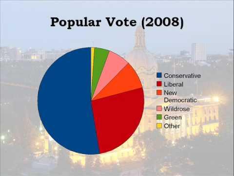 Alberta Democratic Renewal Project.