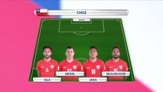 Match 13: Portugal v Chile -Team Lineups - FIFA Confederations Cup 2017