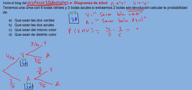 Probabilidad 3 4 ESO 08 diagrama de árbol urna sin reemplazamiento  : Problemas Resueltos De Probabilidad Condicionada Con Diagrama De Arbol