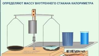 Измерение удельной теплоемкости вещества