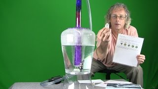 Real Structured Water and the High pH Myth