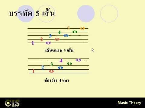 เรียน Music Theory (ทฤษฎีดนตรี) ใน 1 ชม. (8) 2.6 บรรทัด 5 เส้น [CIStraining.com]